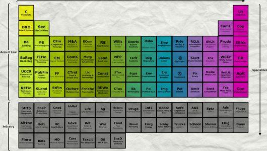 periodic-chart